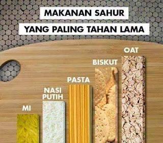 Makanan Sahur Yang Paling Tahan Lama