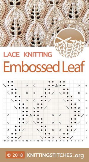 #KnittingStitches Embossed vine and leaves chart, fun pattern to knit. Techniques used: Knit and Purl, Yarn over, K2tog, SSK, S2KP2.