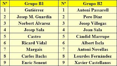 Participantes en el Campeonato Social B 1977