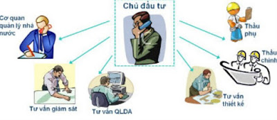 Chia sẻ kinh nghiệm chọn mua chung cư mini giá rẻ ở Hà Nội