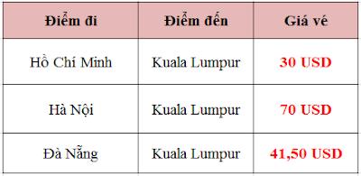 Giá vé máy bay đi Kuala Lumpur hãng Air Asia