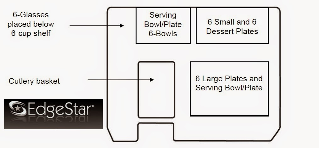 Edgestar 6 Number Place Setting