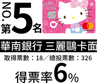 http://savingmoneyforgood.blogspot.tw/2017/09/HNCBSanrioLEDcards.html