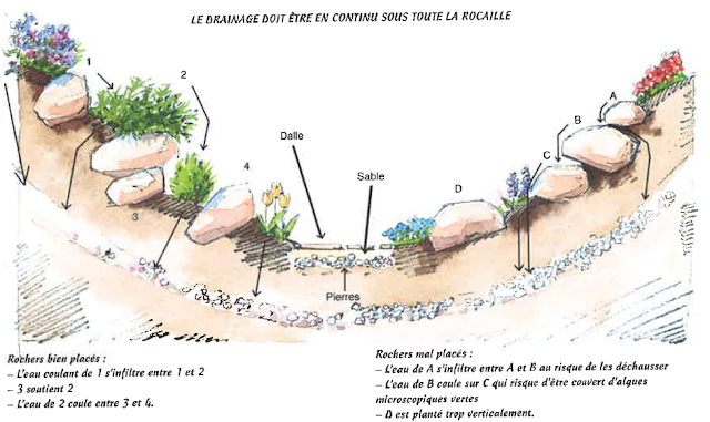 terrassement jardin de rocailles