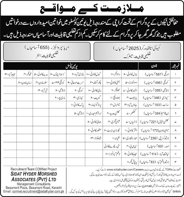 Government Jobs in Karachi For Safety Injections Program 2016