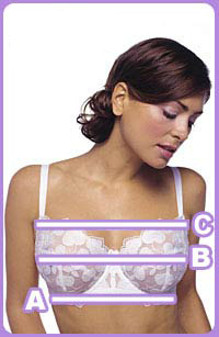 fab1b954e Couture et Tricot  Sewing myself a well fitting bra – Fazer um ...