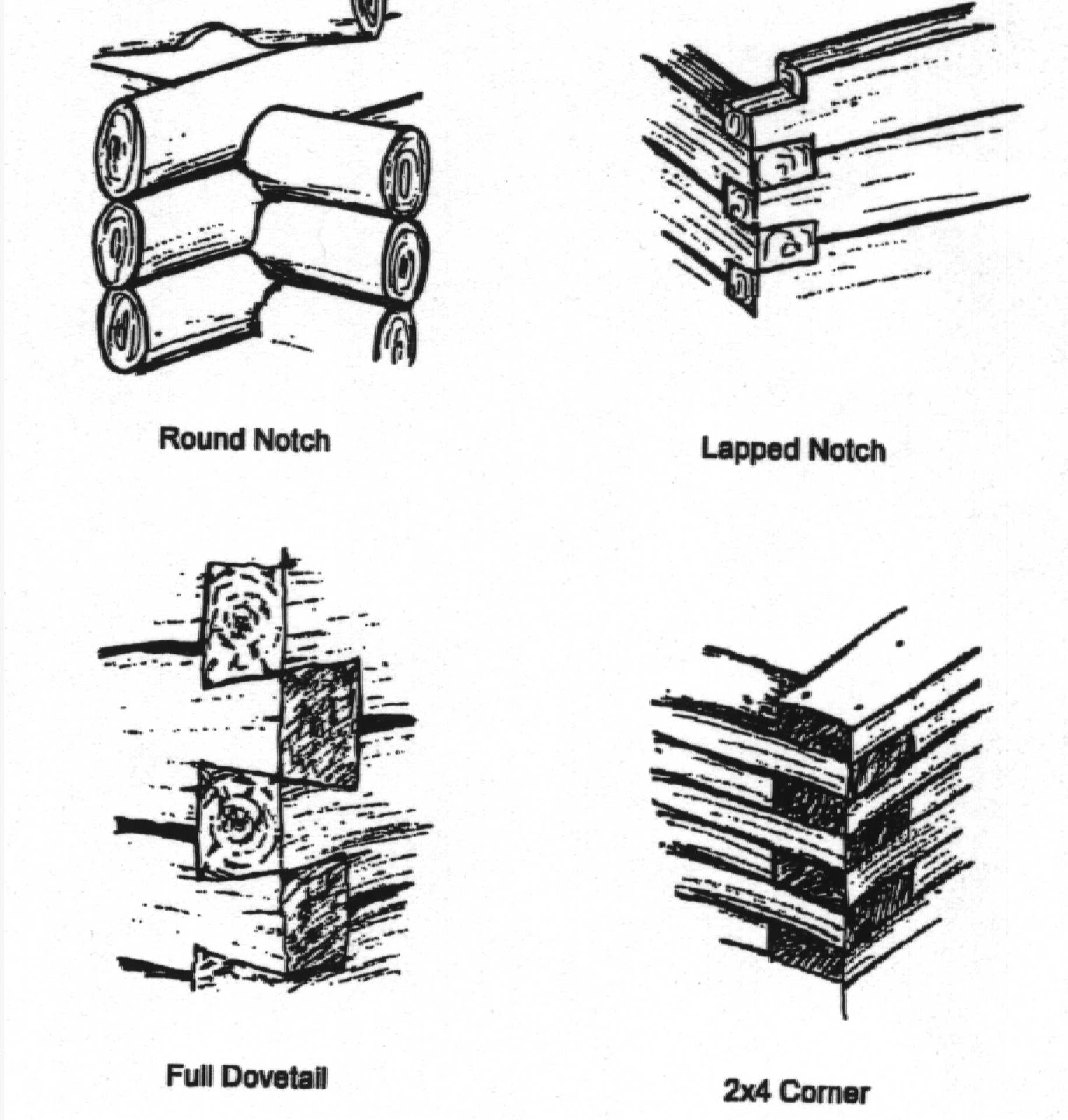 Bansal S Wiki Wood Working Processes