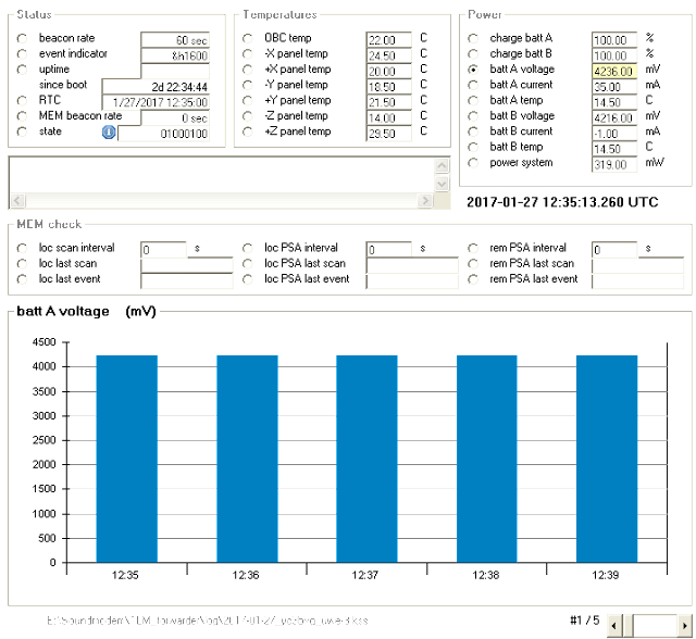 UWE-3 9600 baud Telemetry