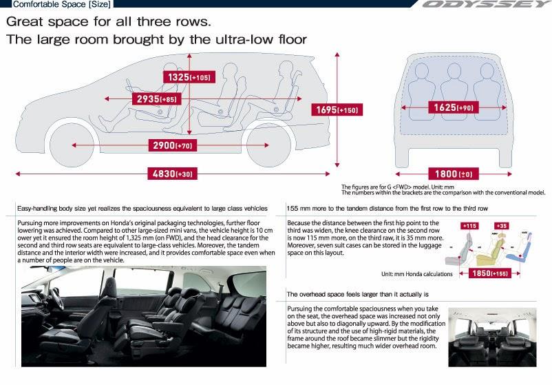 Honda odyssey interior dimensions 2008 for Honda odyssey height