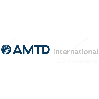 AMTD INTERNATIONAL INC. OV (HKB.SI) @ SG investors.io