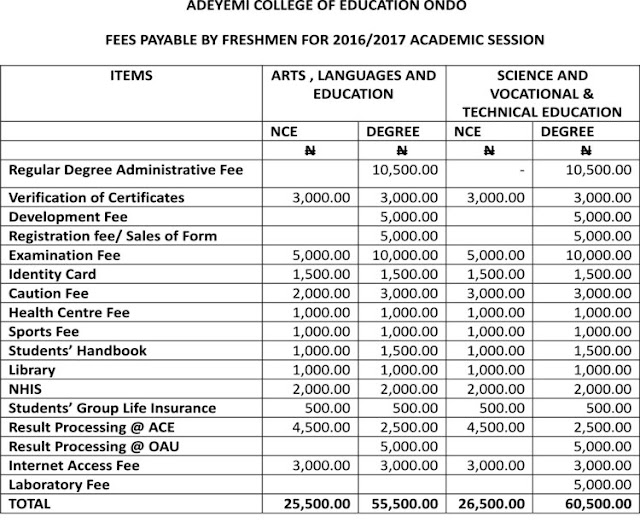 Adeyemi College Of Education 2016-2017 School Fees Schedule [Freshers]