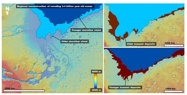 evidências de tsunamis em Marte