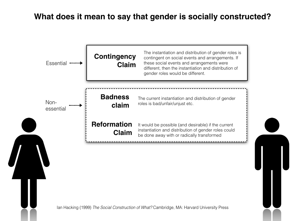 if gender is a social construct then why