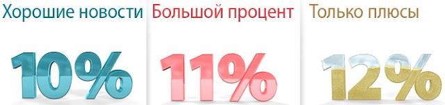 Депозит хоум кредит банк