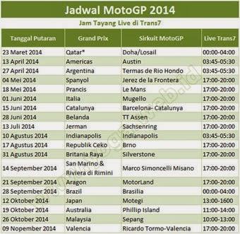 Jadwal MotoGP 2014 dan Jam Tayang Live di Trans7