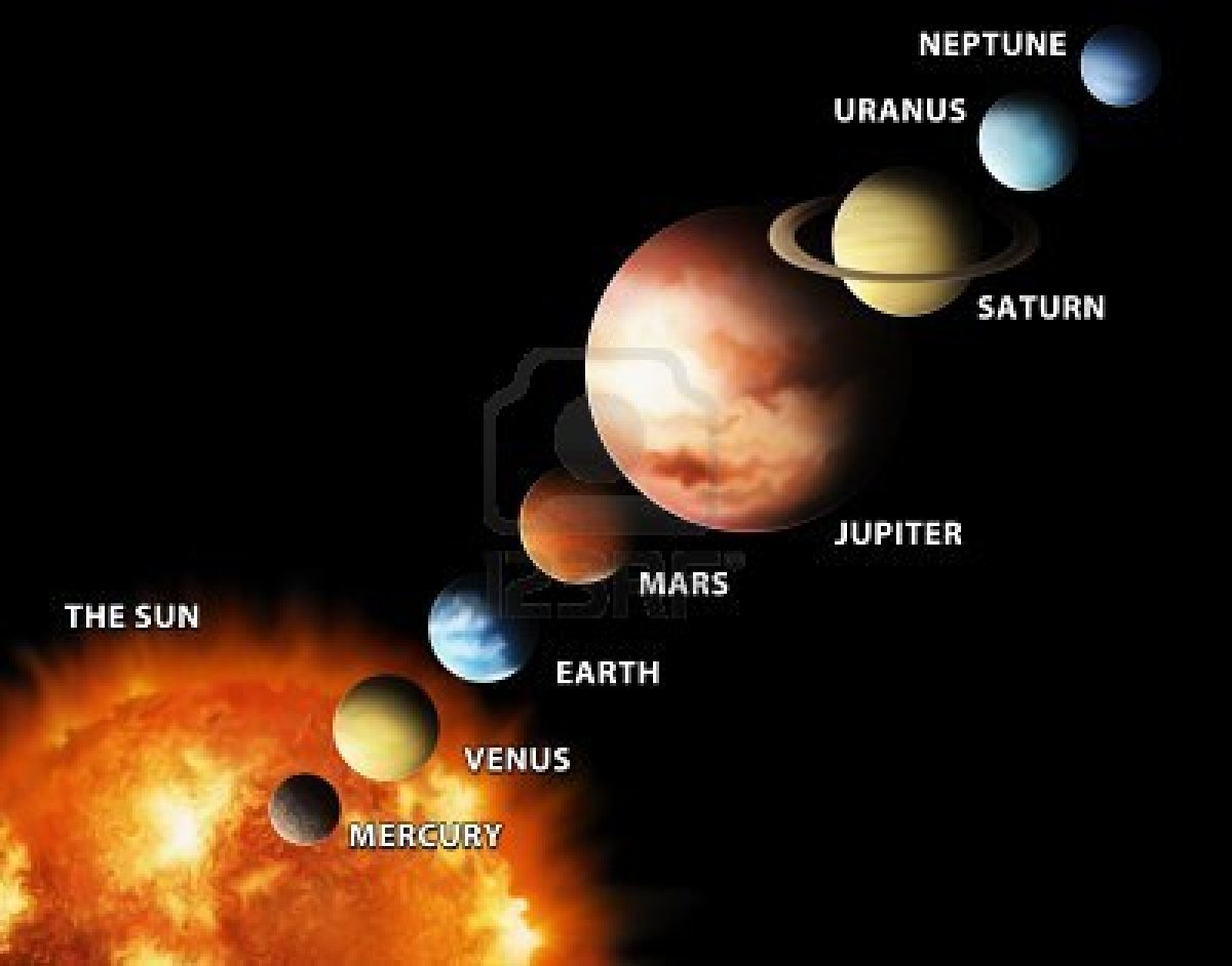 diagram of planets real best tool to draw diagrams pz c el sistema solar