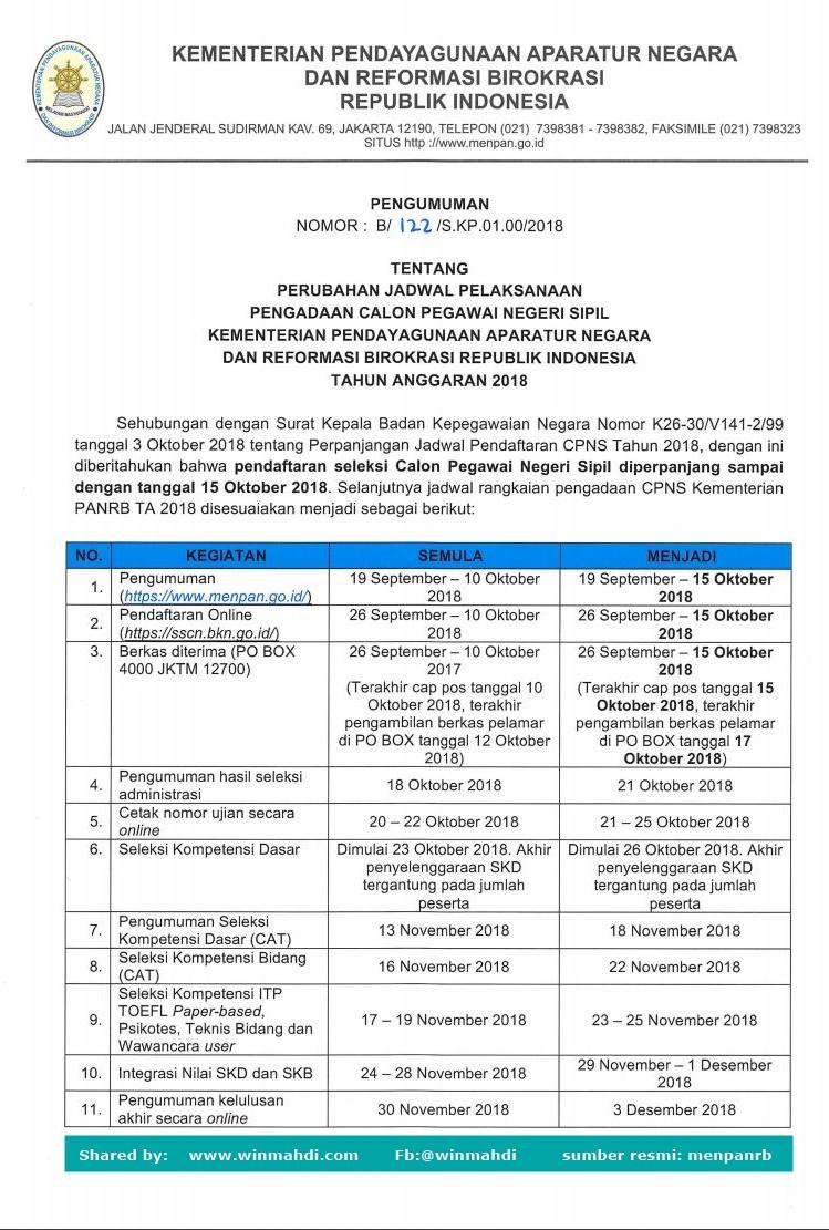 Jadwal Pengumuman CPNS