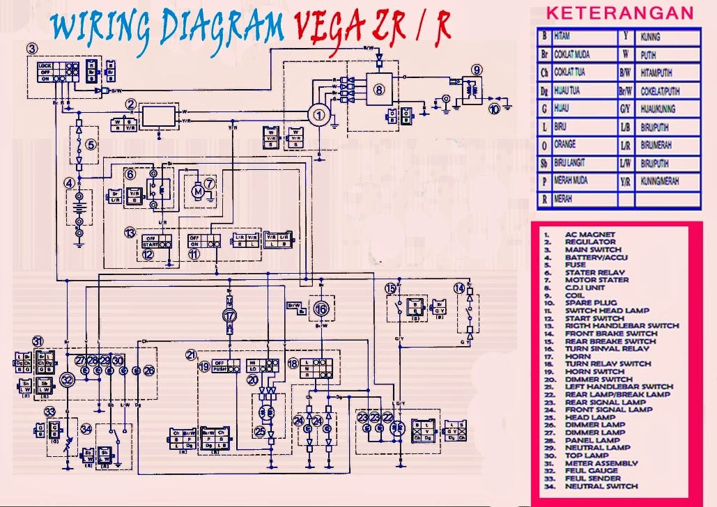 vega wiring diagrams trusted wiring diagram rh dafpods co Yamaha ATV Wiring Diagram Yamaha ATV Wiring Diagram