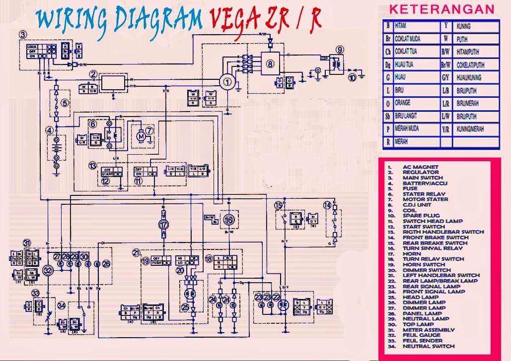 Wiring Diagram Yamaha Vega Zr | Wiring Diagram