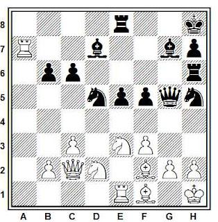 Posición de la partida Smirin - Xelnin (Moscú, 1983)
