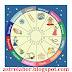 Ωροσκόπιο γνωριμίας-Ατομικό Ωροσκόπιο- Συναστρια
