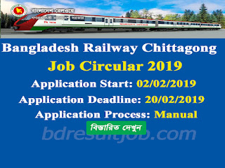 Bangladesh Railway Chittagong Gate Keeper Job Circular 2019