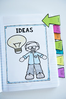 create a cover sheet for ideas in writing