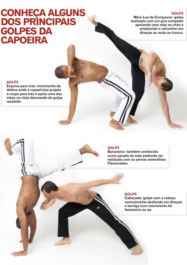 Existe Matemática na Capoeira?