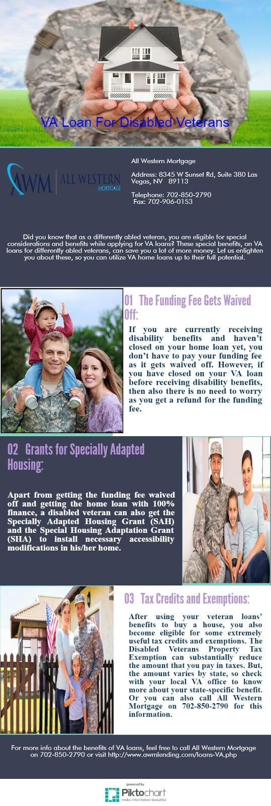 VA Loan For Disabled Veterans Infographic