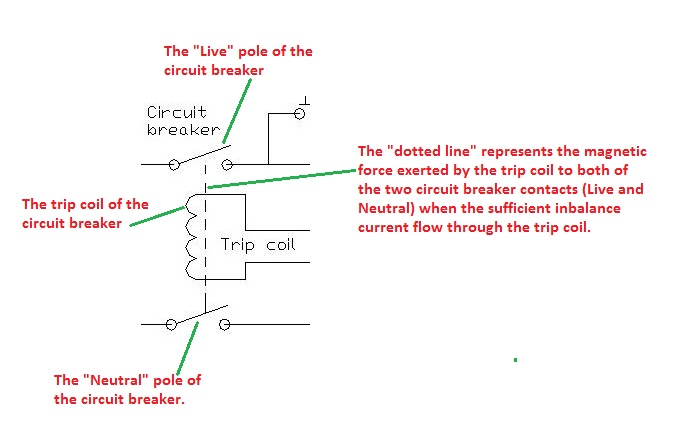 Electric Circuit    Diagram    Design  ELCB circuit    diagram