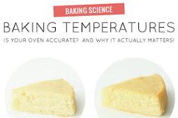 The Science Behind Temperatures - Baking Temperature Comparison
