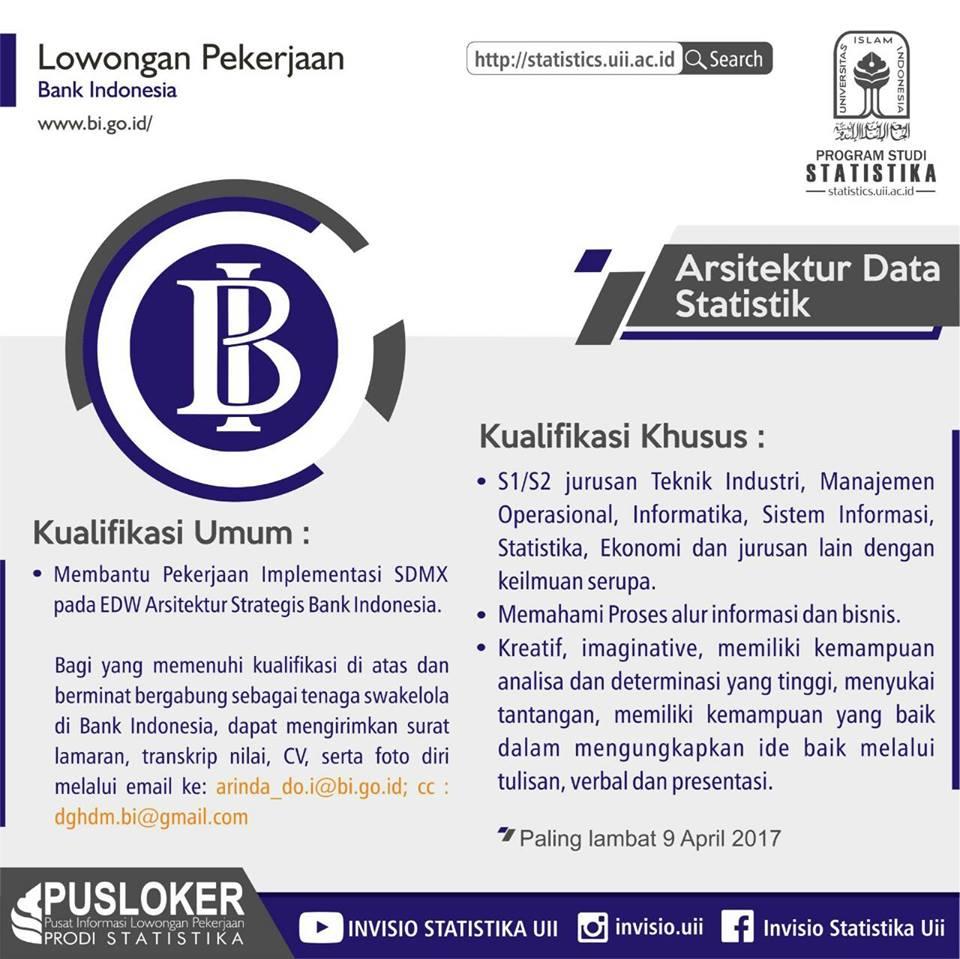 Lowongan Kerja Arsitektur Data Statistik Bank Indonesia