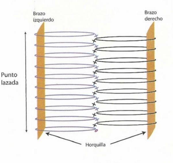 patron de tiras tejidas con horquilla
