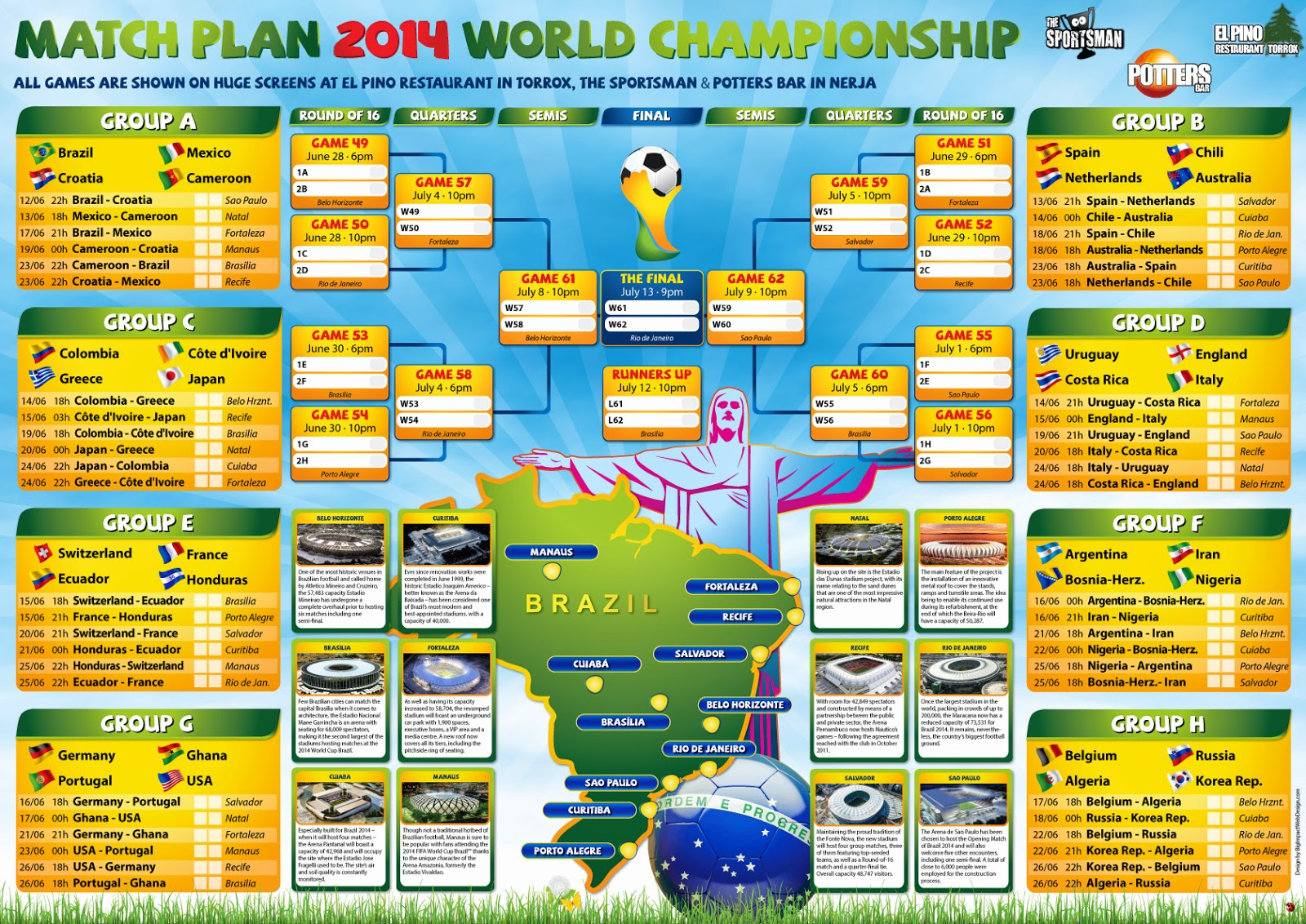 FIFA World Cup 2014 Brazil Fixtures: Groups, Time Table