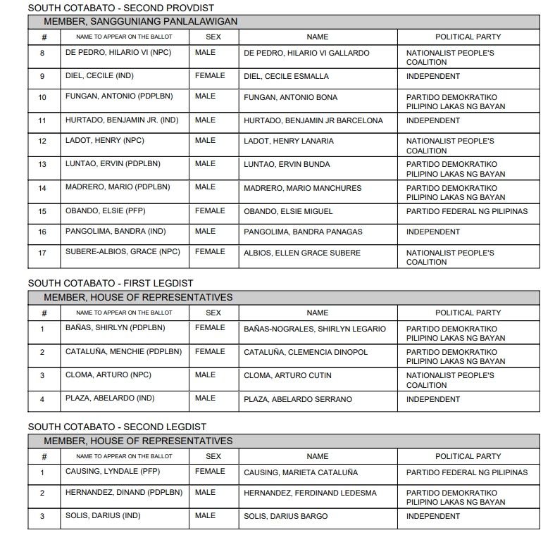 ELECTION 2019: Who's running in South Cotabato   List of Candidates