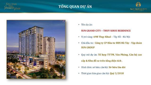 tổng quan Sun Grand City