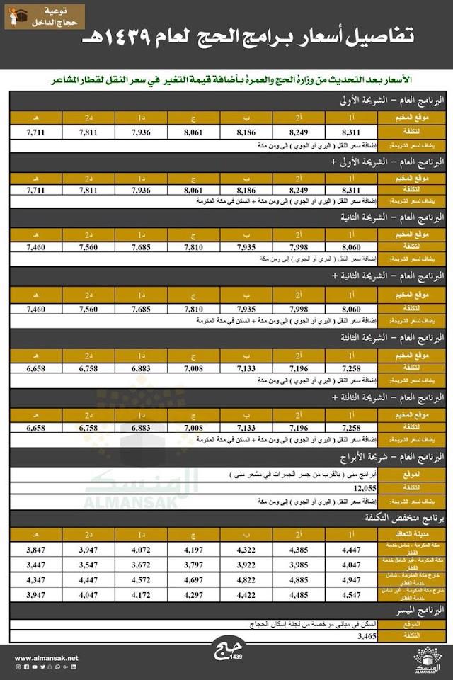 """تحديث أسعار برامج #الحج لحجاج الداخل """" لـ #حج١٤٣٩"""