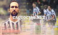 Phân tích và Nhận định Juventus vs Torino 01h45, ngày 07/05