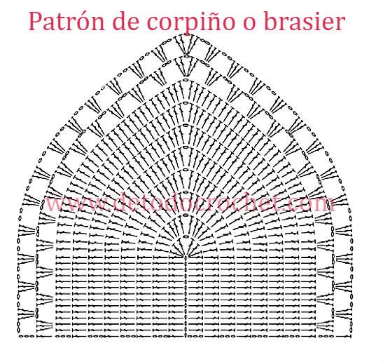 Patron-brasier-ganchillo