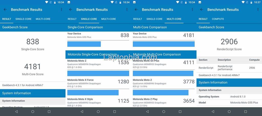 Benchmark Geekbench 4 Motorola Moto G5S Plus