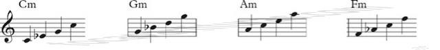 11 Tutorial Aprender a Improvisar Capítulo 8 Cantar y Entonación Armónica de Acordes Triadas Menores