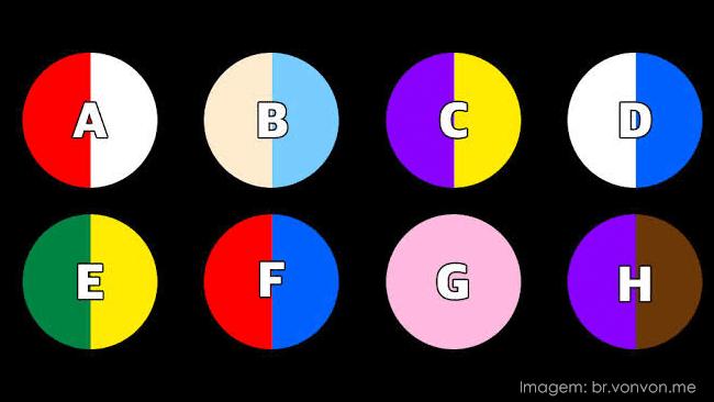Teste Psicológico: O que a combinação escolhida revela sobre você?