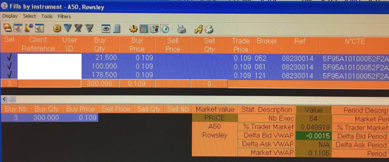 Stock market best kept secrets rowsley a bullish whatsapp alert and i am pleased that today i sent a bullish whatsapp alert on rowsley and everyone who entered made congrats see all the trade records below ccuart Image collections