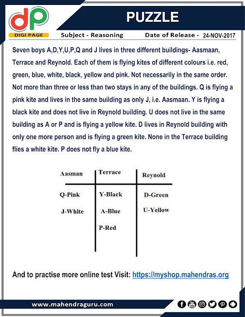 DP | Puzzle For IBPS Clerk | 24 - 11 - 2017