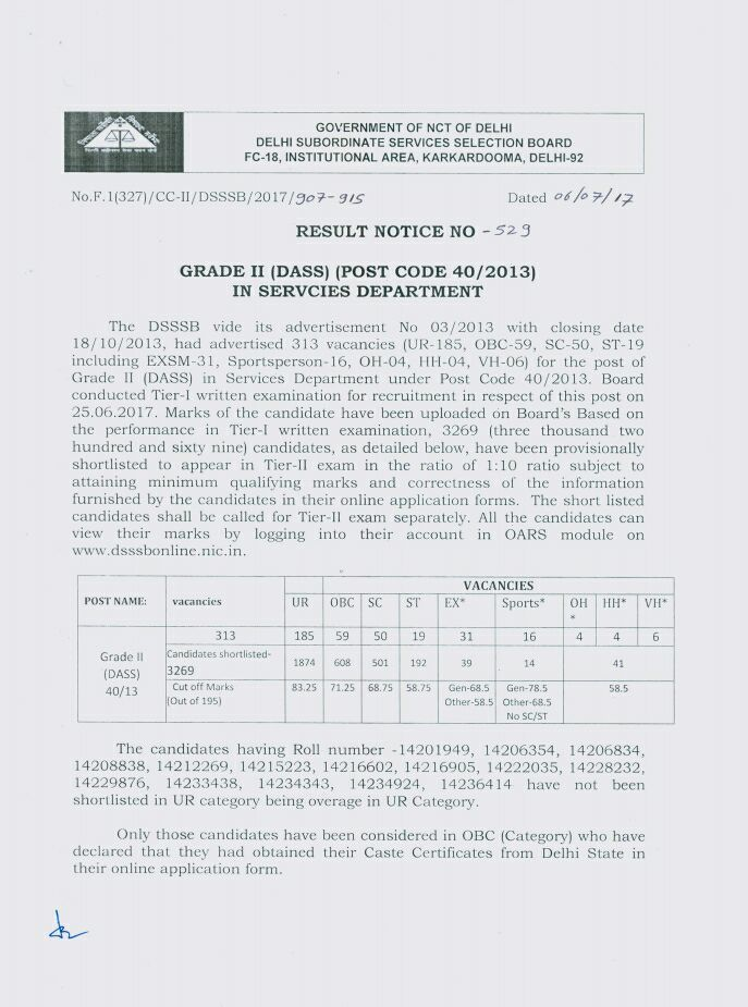 DSSSB Grade II Exam Result, DSSSB Exam Result, DSSB DASS Exam Result, DSSSB Post Code 40/13 Exam Result