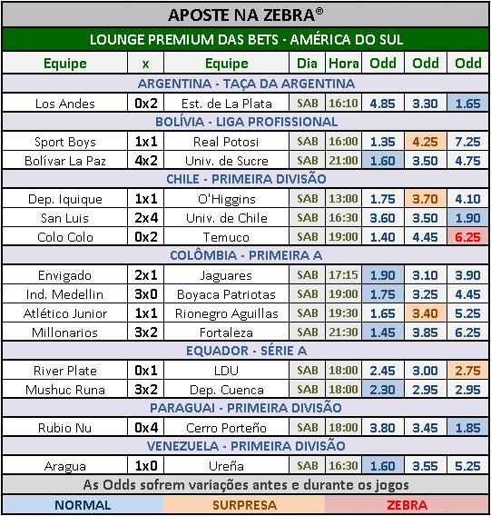 LOTECA 714 - GRADE BETS AMÉRICA DO SUL 05