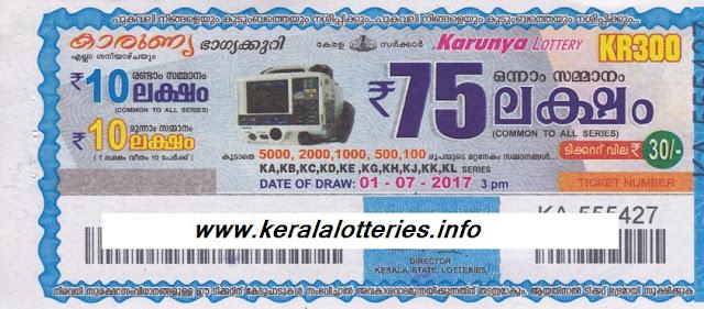 Karunya (KR-300)_Kerala Lottery Result Today