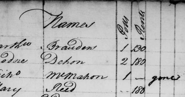 Paging through the Town of Boston's Tax Records