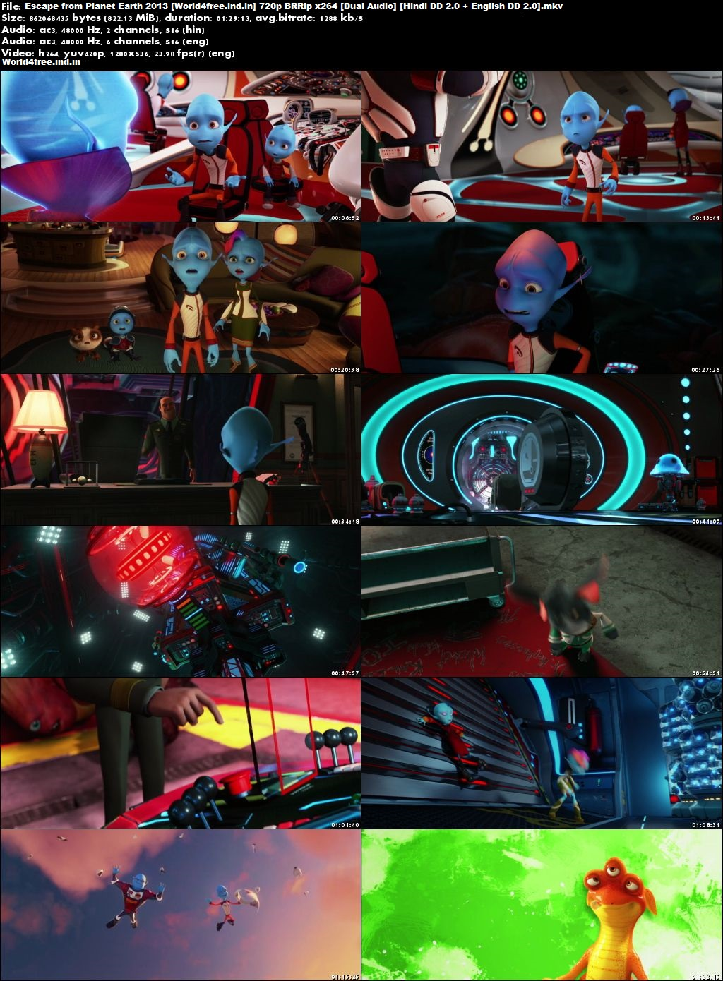 Escape from Planet Earth 2013 world4free.ind.in Dual Audio BRRip 720p Download