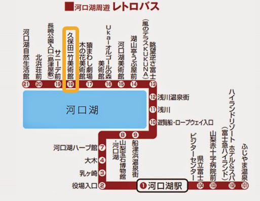 【日本。河口湖】紅葉回廊:觀賞紅葉和富士山的好地點! 2